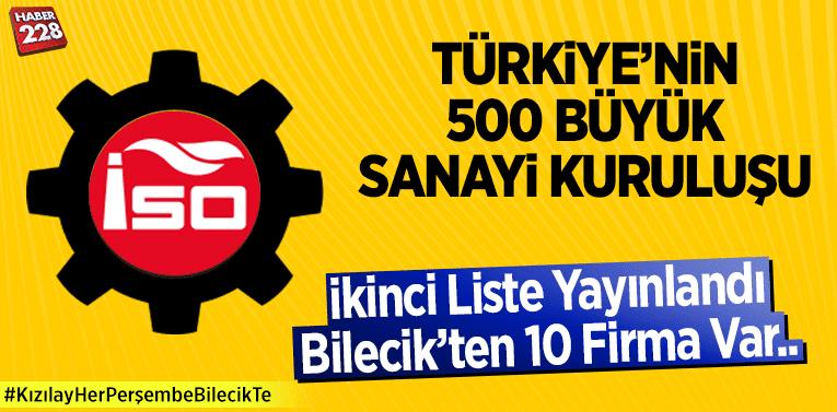 İSO Türkiye'nin ikinci 500'ünde Bilecik'ten 10 firma var